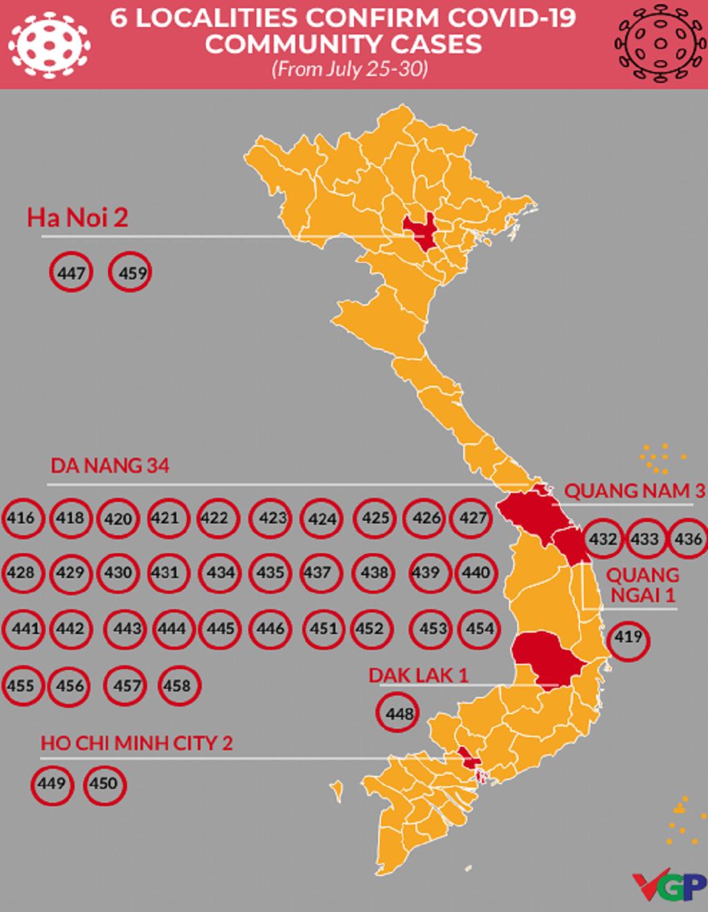 VN reports nine new COVID-19 community cases in HN, Da Nang